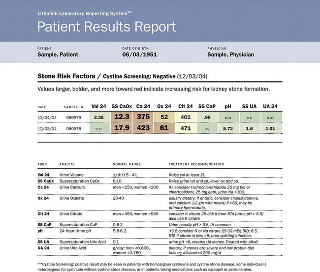 Evaluation and Medical Management of Urinary Lithiasis   Abdominal on labcorp standing order form, labcorp test order form, mission order form,